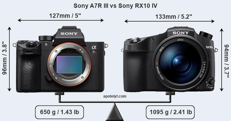 Sony A7R III vs Sony RX10 IV front