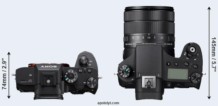 A7R III versus RX10 IV top view