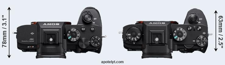 Kindle Vs Sony Reader: Sony A7R IV Vs Sony A9 Comparison Review