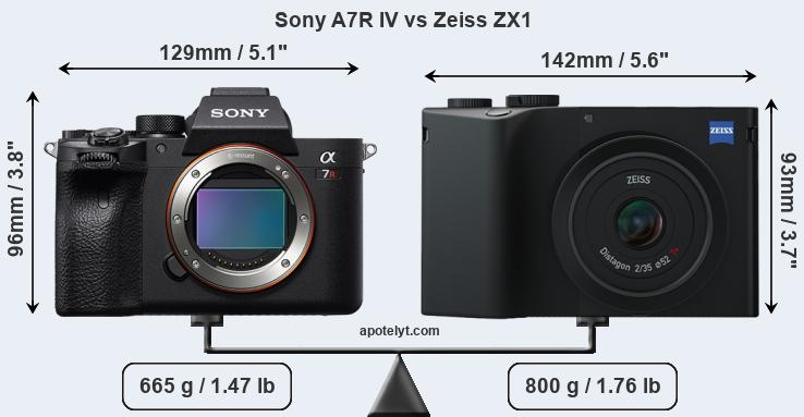Size Sony A7R IV vs Zeiss ZX1