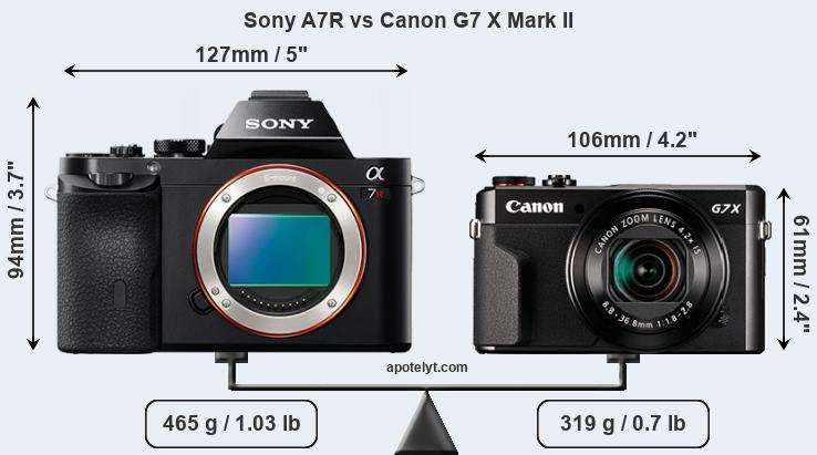 Compare Sony A7R and Canon G7 X Mark II