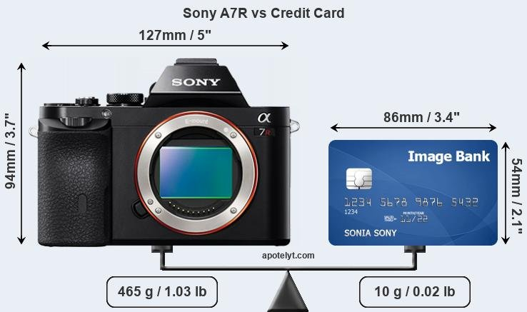 Sony A7R vs credit card front