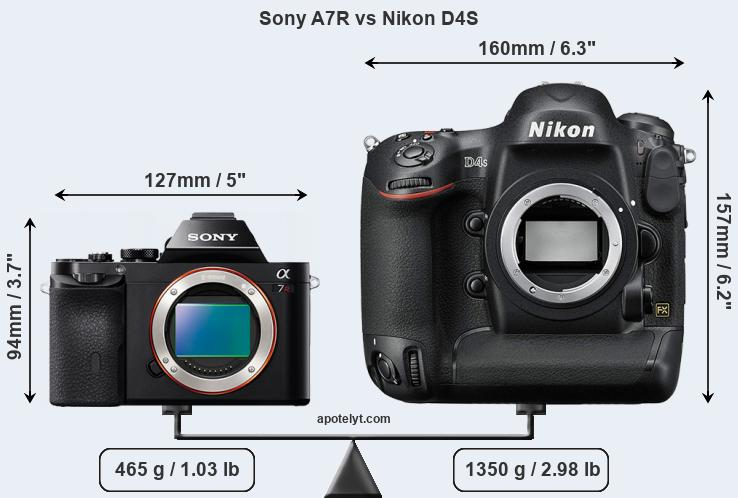 Compare Sony A7R vs Nikon D4S