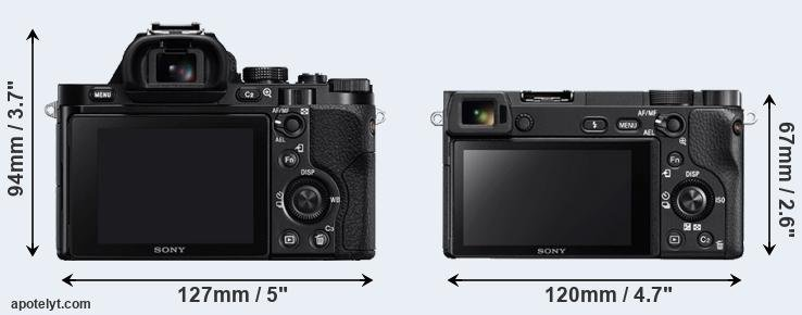 A7R and A6300 rear side