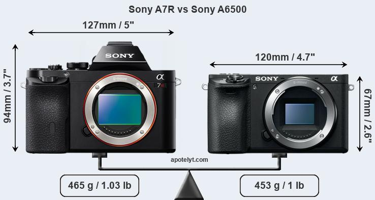 Compare Sony A7R vs Sony A6500