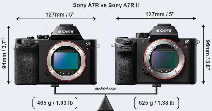 Compare Sony A7R and Sony A7R II