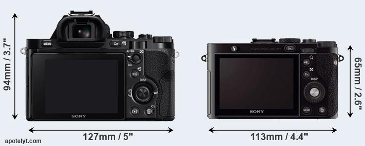 A7R and RX1 rear side