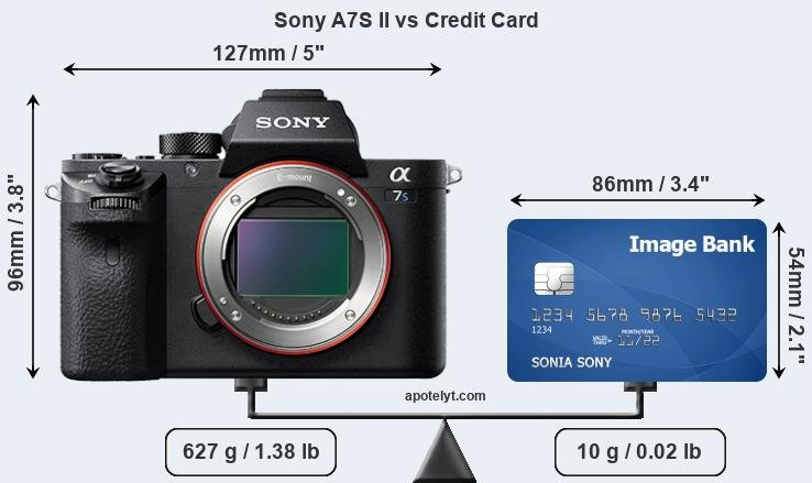 Sony A7S II vs credit card front