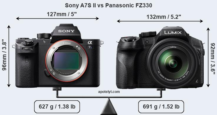 Compare Sony A7S II vs Panasonic FZ330