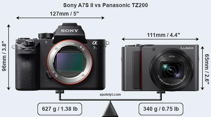 Compare Sony A7S II and Panasonic TZ200