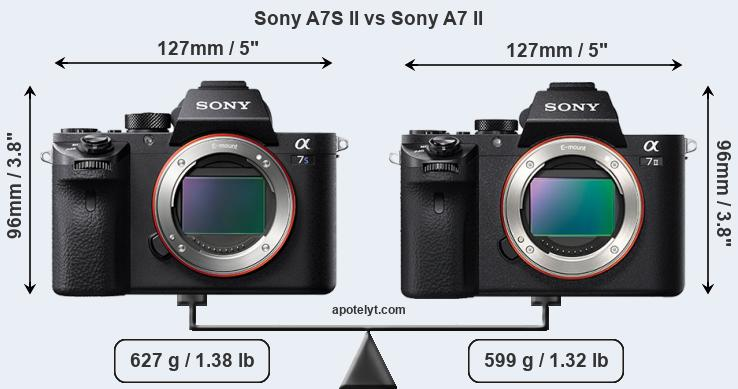 Compare Sony A7S II vs Sony A7 II