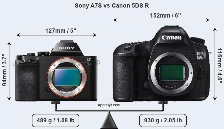 Sony A7S vs Canon 5DS R front