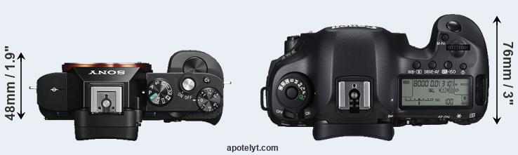 A7S versus 5DS R top view