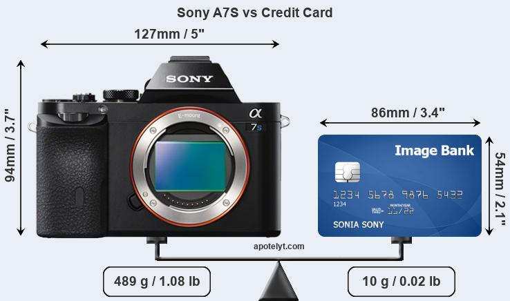 Sony A7S vs credit card front