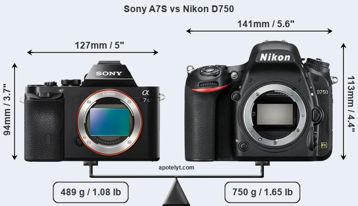 Compare Sony A7S vs Nikon D750
