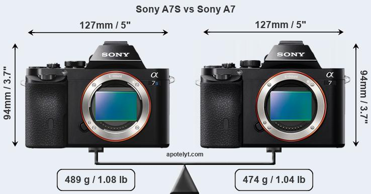 Compare Sony A7S vs Sony A7