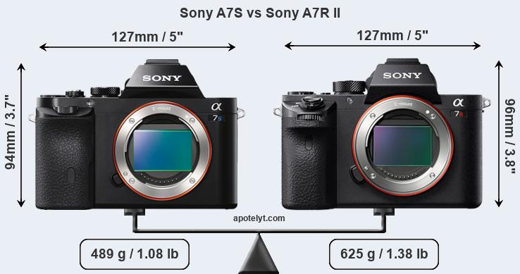 Snapsort Sony A7S vs Sony A7R II