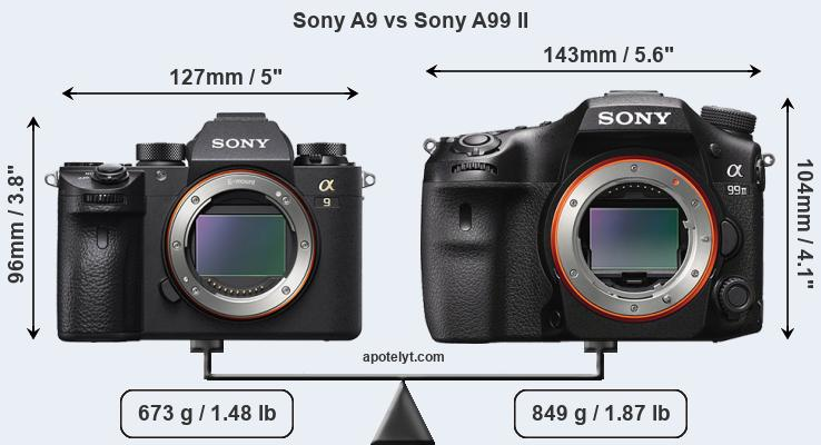 Compare Sony A9 and Sony A99 II