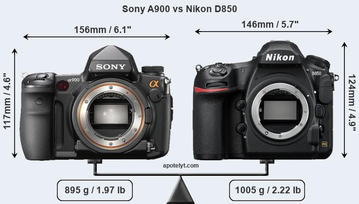 Compare Sony A900 and Nikon D850