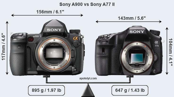 Compare Sony A900 vs Sony A77 II