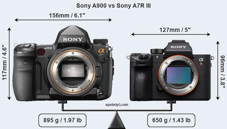 Compare Sony A900 and Sony A7R III