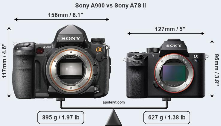 Compare Sony A900 and Sony A7S II