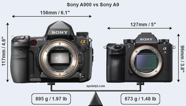 Compare Sony A900 vs Sony A9