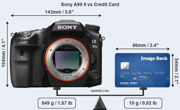 Sony A99 II vs credit card front