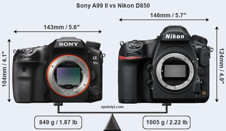 Compare Sony A99 II vs Nikon D850