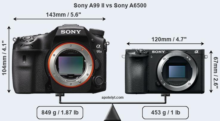 Compare Sony A99 II vs Sony A6500