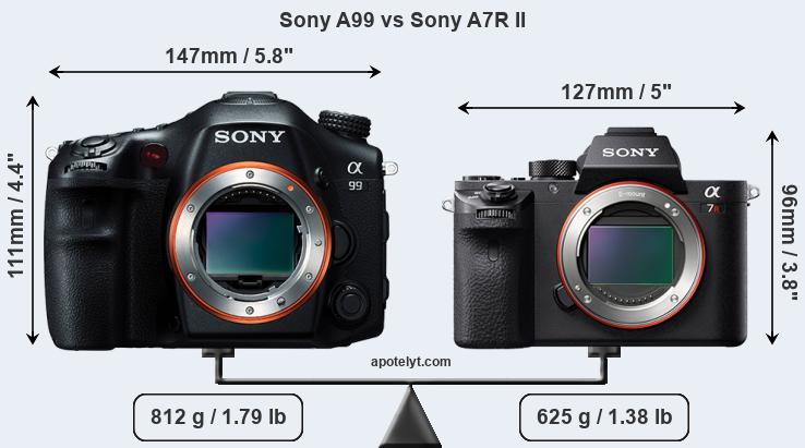 Compare Sony A99 and Sony A7R II
