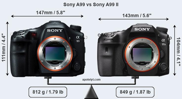 Compare Sony A99 vs Sony A99 II