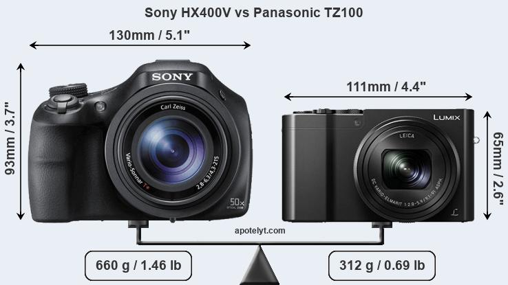 finance management comparing the sony and panasonic Increasingly, mirrorless cameras, such as the sony a6300 and the olympus om-d e-m1 mark ii, as newer models, like the panasonic lumix gx9 and the fujifilm finepix x-e3, can capture 4k, or ultra hd.