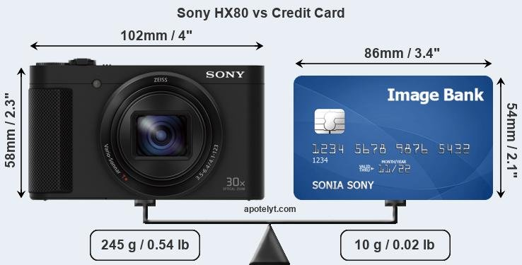 Sony HX80 vs credit card front