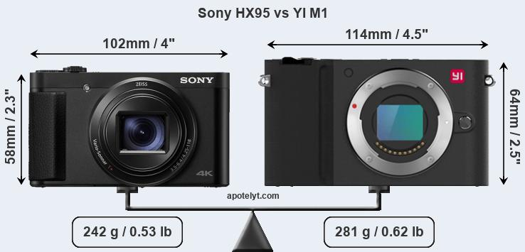 Kindle Vs Sony Reader: Sony HX95 Vs YI M1 Comparison Review