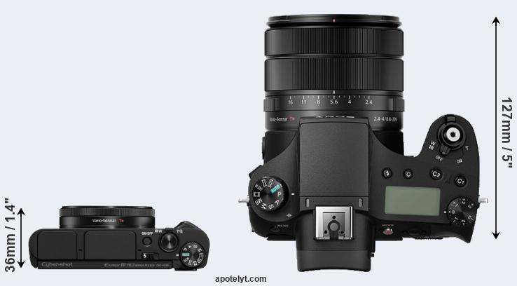 Sony HX99 vs Sony RX10 III Comparison Review