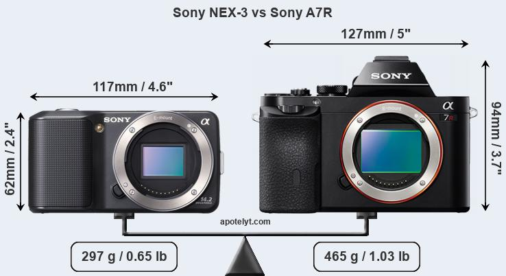 Compare Sony NEX-3 and Sony A7R