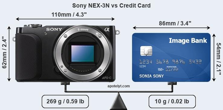 Sony NEX-3N vs credit card front