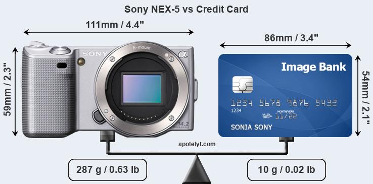 Sony NEX-5 vs credit card front