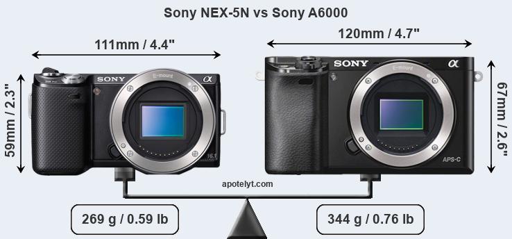 Compare Sony NEX-5N vs Sony A6000