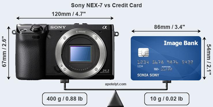 Sony NEX-7 vs credit card front