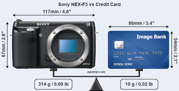 Sony NEX-F3 vs credit card front