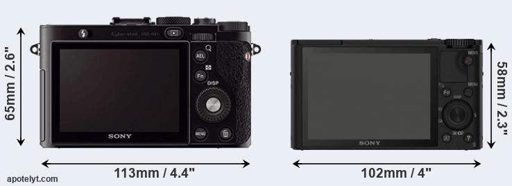 RX1 and RX100 rear side