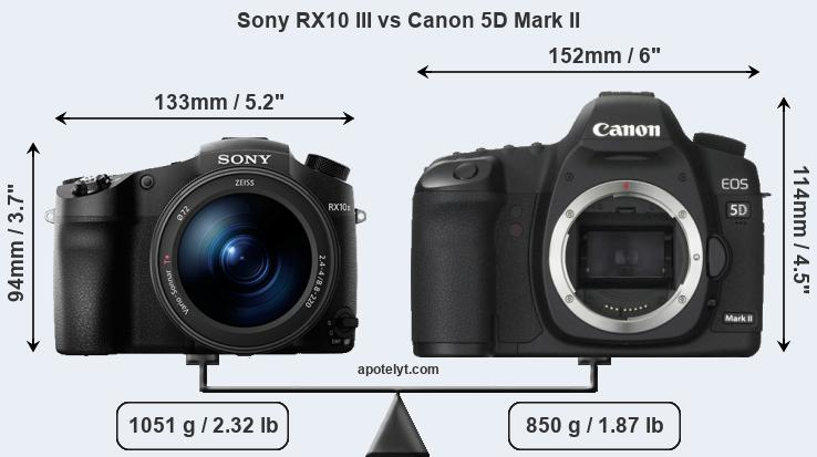 Sony RX10 III vs Canon 5D Mark II front