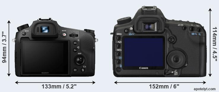 RX10 III and 5D Mark II rear side