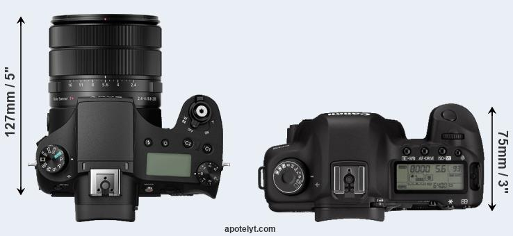 RX10 III versus 5D Mark II top view