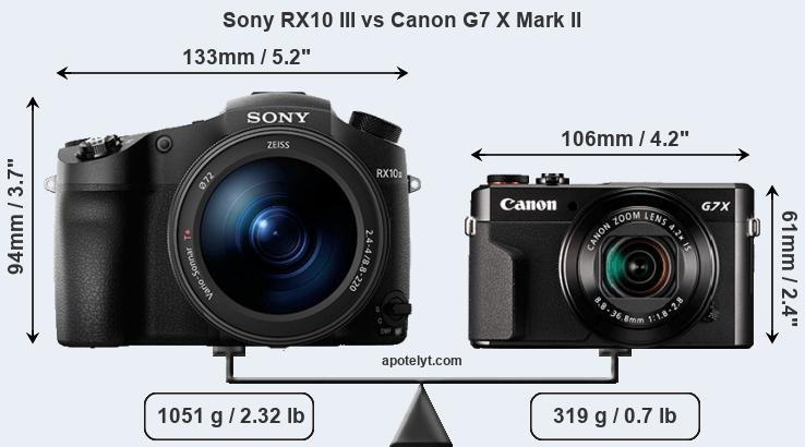 Compare Sony RX10 III vs Canon G7 X Mark II