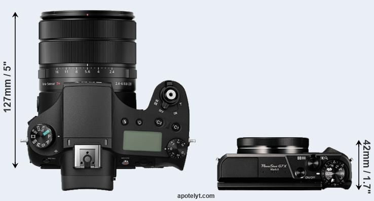 RX10 III versus G7X Mark II top view
