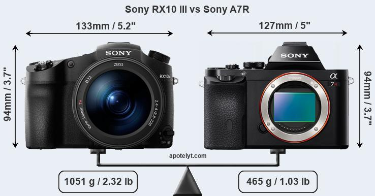 Compare Sony RX10 III and Sony A7R