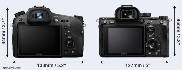 RX10 III and A7R III rear side